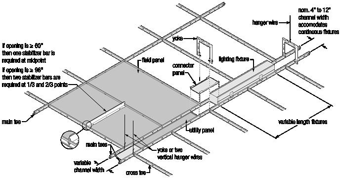 Usg Design Studio Logix Integrated Ceiling Systems