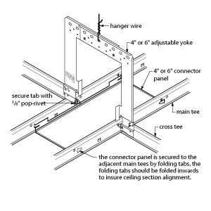 Logix Yoke Assemblies with Connector Panels