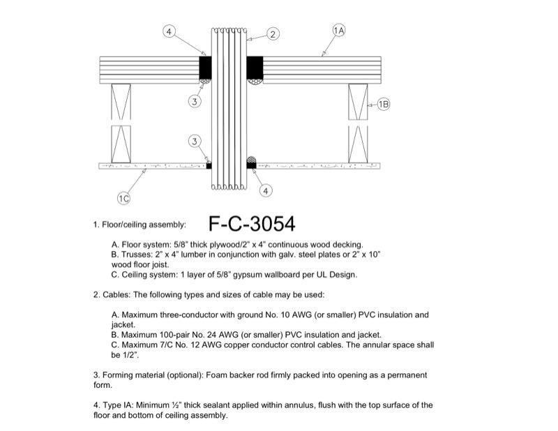 07 84 13 09 29 00.1013 Firestop 2 Hr. Wood Floor Assembly F C