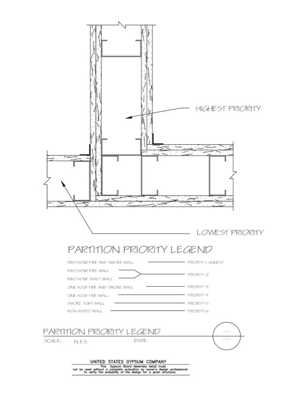 09 21 16005 gypsum board assembly partition priority legend