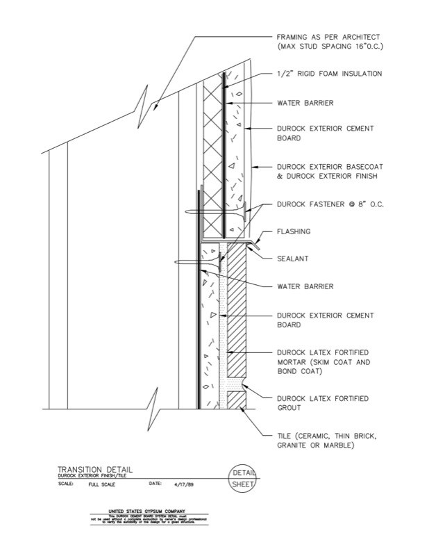 understanding architectural drawings a guide for non architects