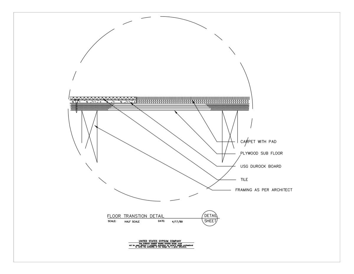Usg Design Studio 09 21 16 03 175 Durock Material