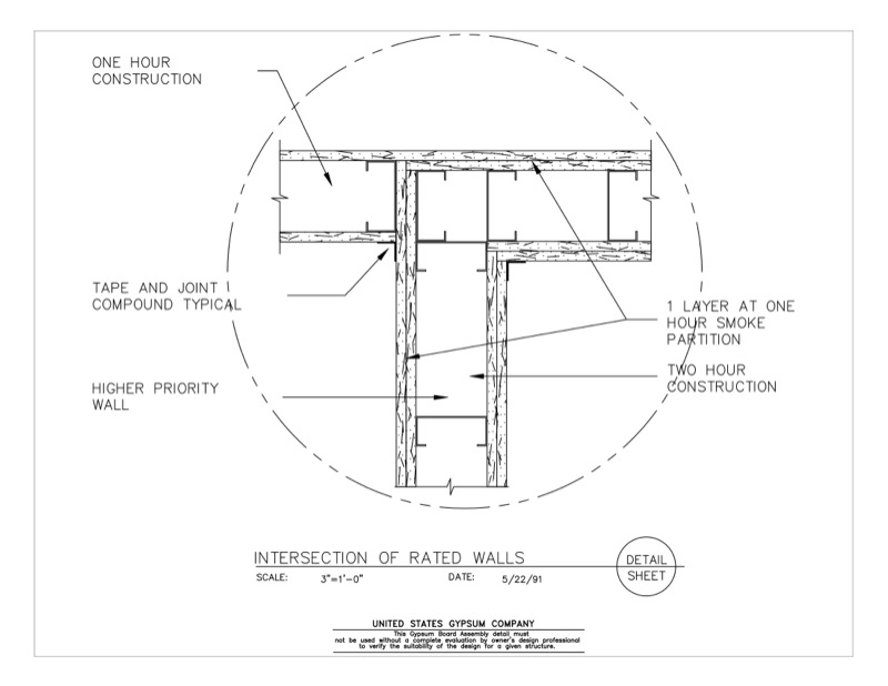 09 21 16.1110 Gypsum Board Assembly Partition Intersections Intersection Of Rated  Walls Detail