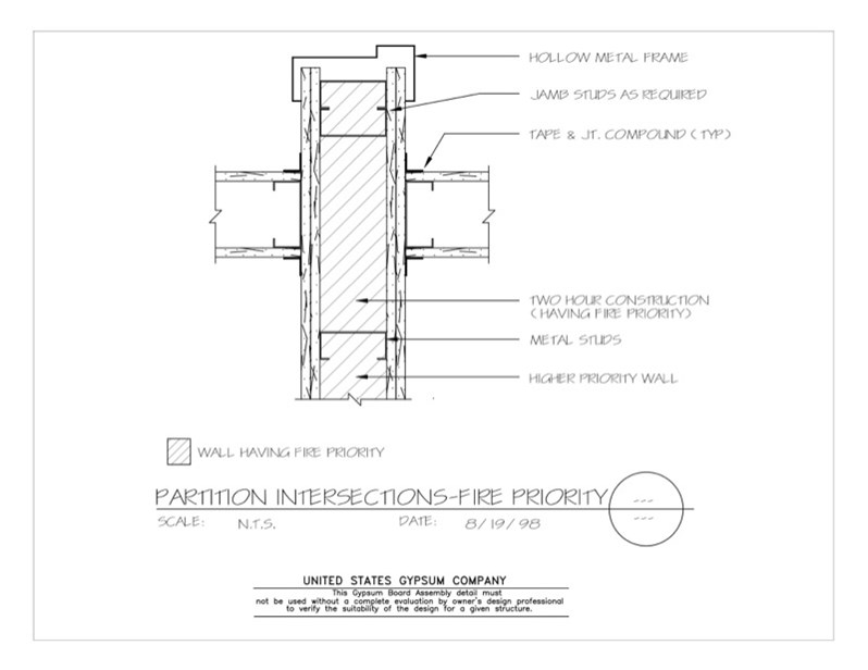 09 21 16 114 Gypsum Board Assembly Partition Intersections