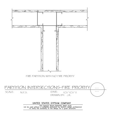 09 21 16.116 Gypsum Board Assembly Partition Intersections No Fire Priority Wall