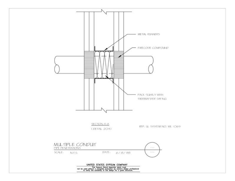 conduit wall penetration sealant