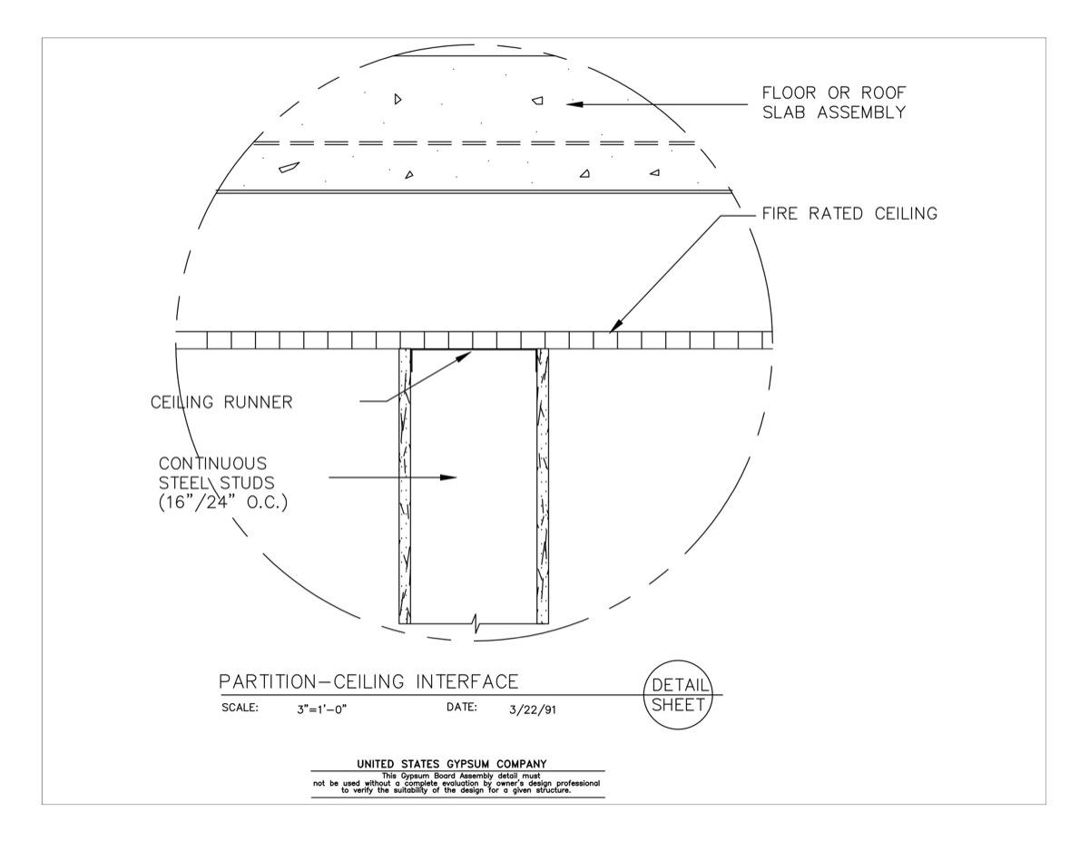 Gypsum Board Ceiling Details USG Design Studio   09...