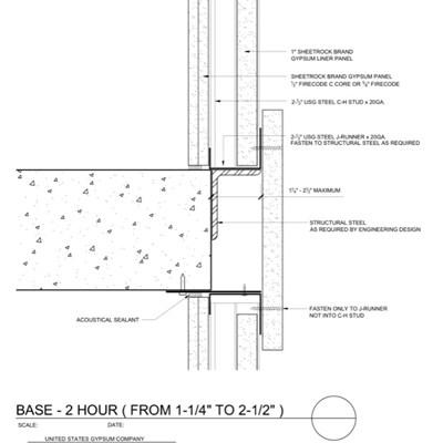 Shaft Wall Download Details Usg Design Studio