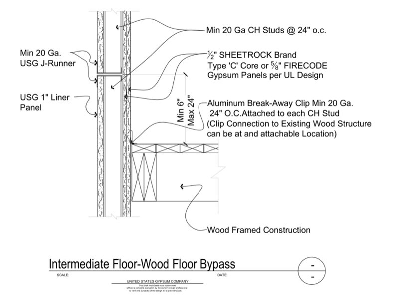 Usg Design Studio 09 21 1623165 Shaft Wall Intermediate Floor