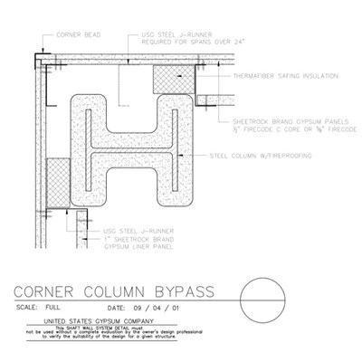 09 21 16.23.228 Shaft Wall Corner Column Bypass