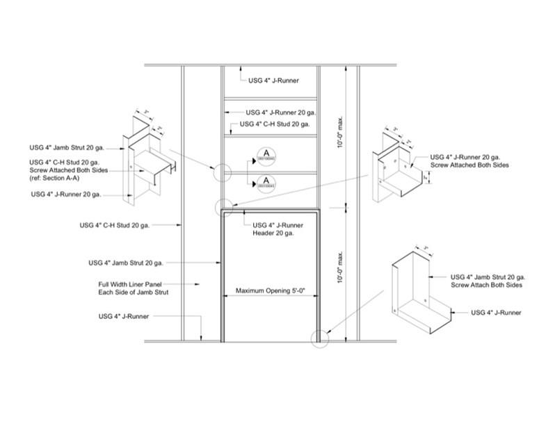 USG Design Studio | Shaft Wall - Door Frame - Download Details