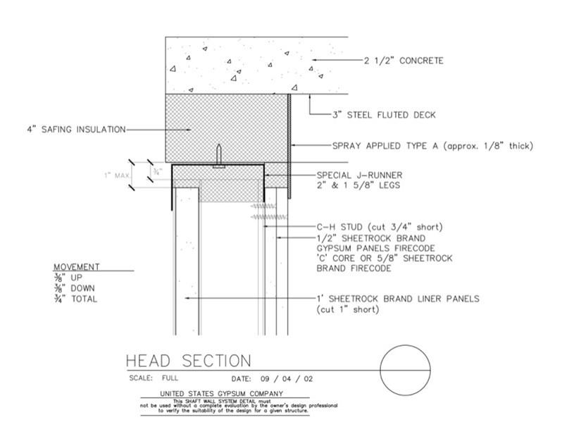Usg Design Studio 09 21 16 23 417 Shaft Wall Header