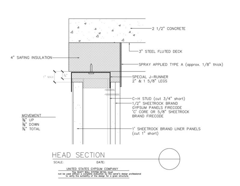 Usg Design Studio 09 21 16 23 418 Shaft Wall Header