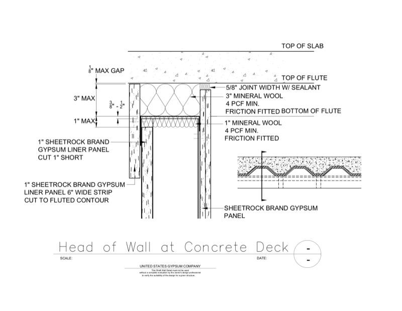 09 21 16.23.434 Shaft Wall Concrete Deck At Shaft Wall HW D