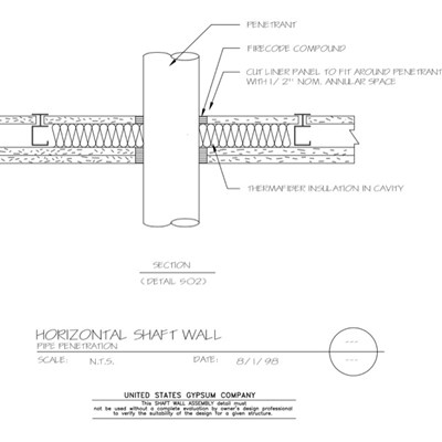 09 21 16.23.478 Shaft Wall Horizontal  Pipe Penetration