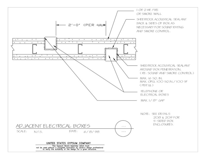 Usg Design Studio 09 21 16 325 Gypsum Board Assembly