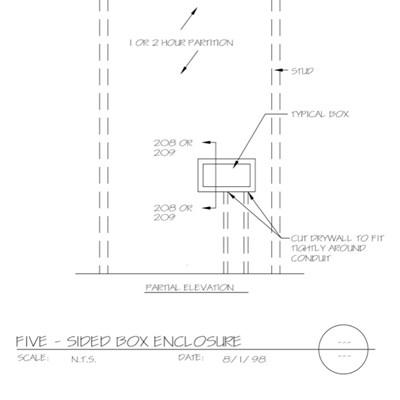 usg design studio 5 sided box enclousure download details