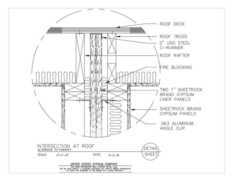 panels for ceilings