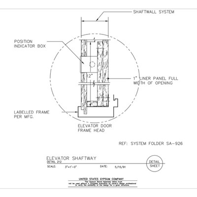 09 21 16.391 Gypsum Board Assembly Elevator Shaftway Detail