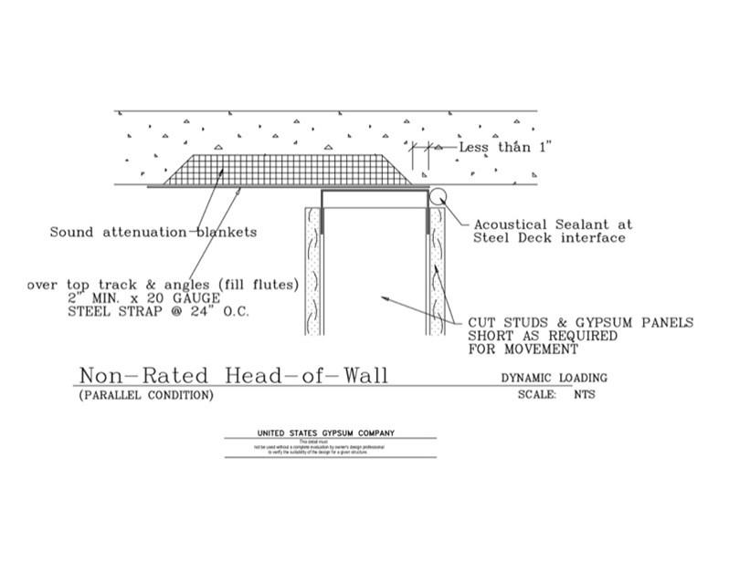 Usg Design Studio 09 21 16 418 Head Of Wall Detail Non