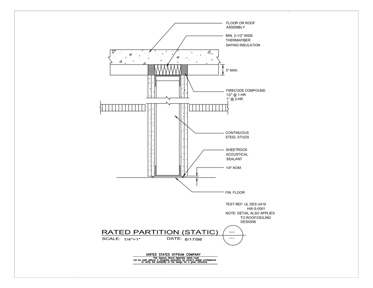 09 21 16 431 Gypsum Board Assembly Wall Floor Intersection