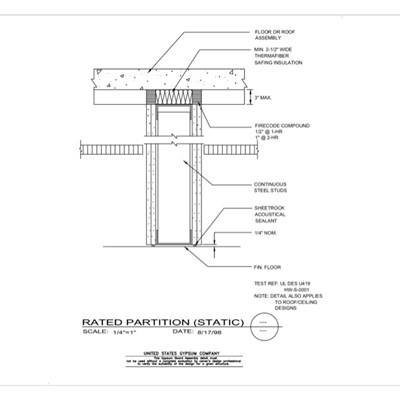 09 21 16.431 Gypsum Board Assembly Wall-Floor Intersection Rated Partition Static