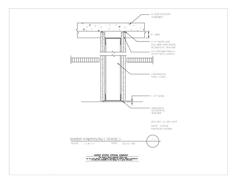 Usg Design Studio 09 21 16 432 Gypsum Board Assembly
