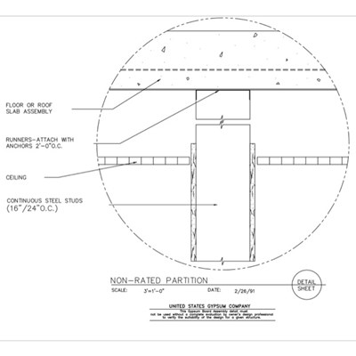 09 21 16.433 Gypsum Board Assembly Wall-Floor Intersection Non-Rated Partition Detail