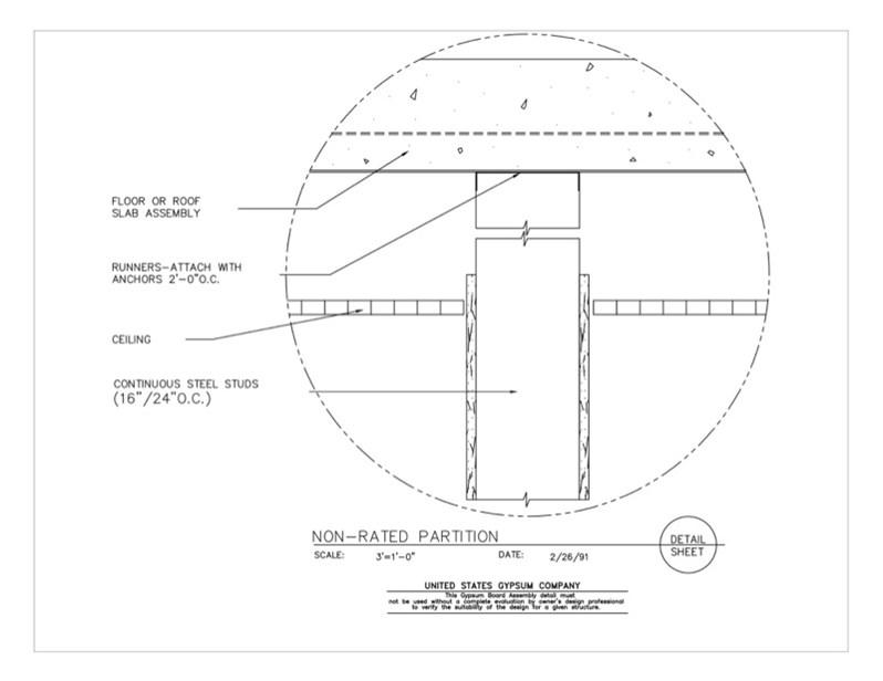 Usg Design Studio 09 21 16 433 Gypsum Board Assembly