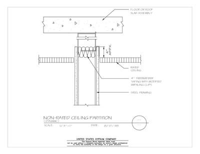 Usg Design Studio Sheetrock Gypsum Panel Download Details