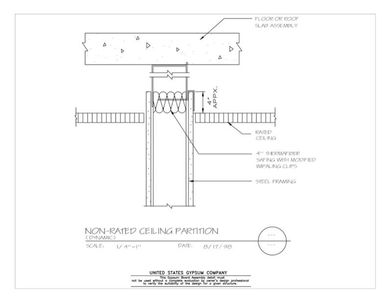Usg Design Studio 09 21 16 436 Gypsum Board Assembly
