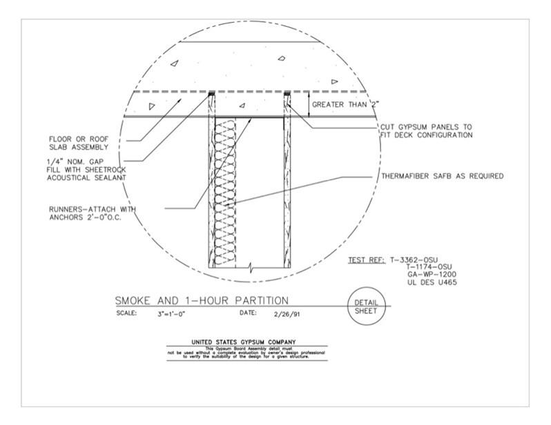 Usg Design Studio 09 21 16 465 Gypsum Board Assembly