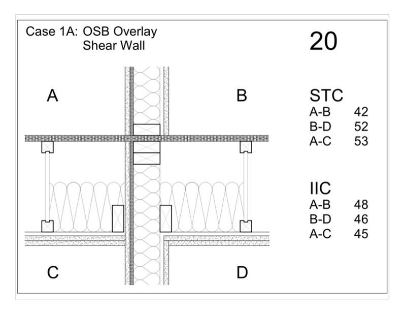 Shear Wall Design Download : Usg design studio case a osb overlay shear
