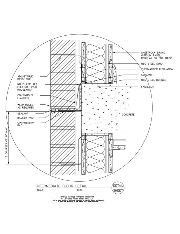 Usg Design Studio 09 21 16 63 161 Light Steel Framing