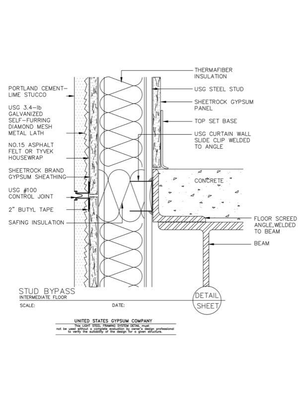USG Design Studio | 09 21 16.63.162 Light Steel Framin ...
