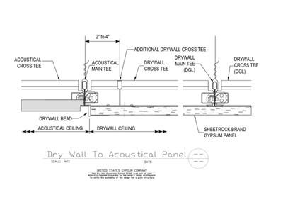 Usg Design Studio Drywall Suspension System Download