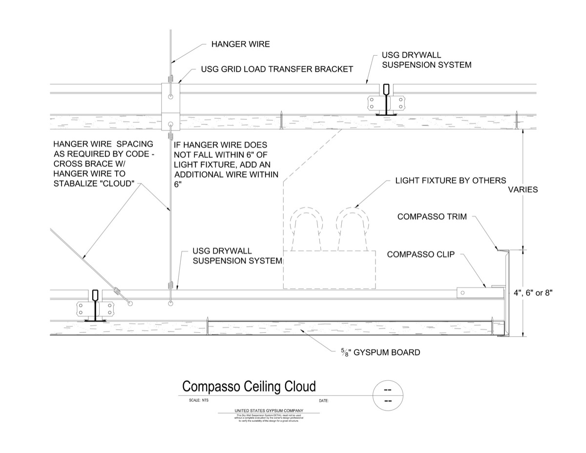 Suspended Gypsum Board Ceiling Cad Detail