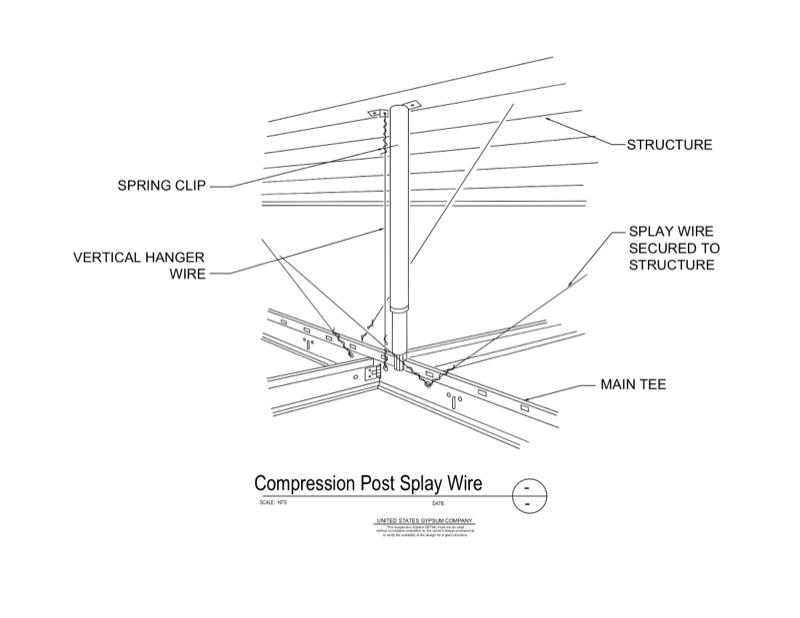 Usg Hanger Wire Wiring Diagram Schemes