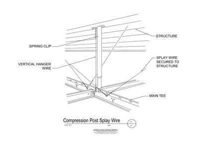 Usg Design Studio Hanger Wire Download Details
