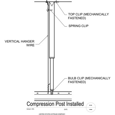 09 22 26.23.139 Metal Suspension System Structural Support ACT Donn Compression Post Installed