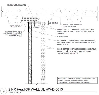 Ul 2 Hour Fire Rated Wall Assemblies Photos Wall And