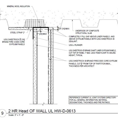 USG Fire Resistant Assemblies Head of Shaft Wall Details