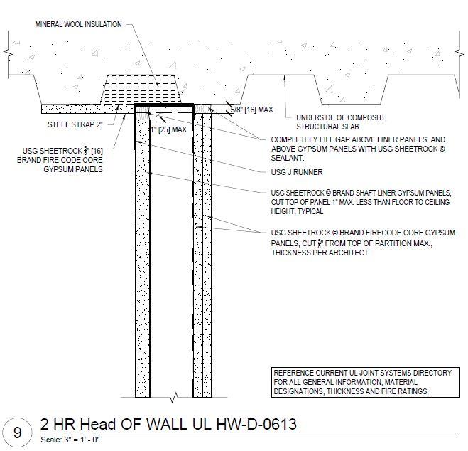 USG Fire Resistant Assemblies Head Of Shaft Wall Details