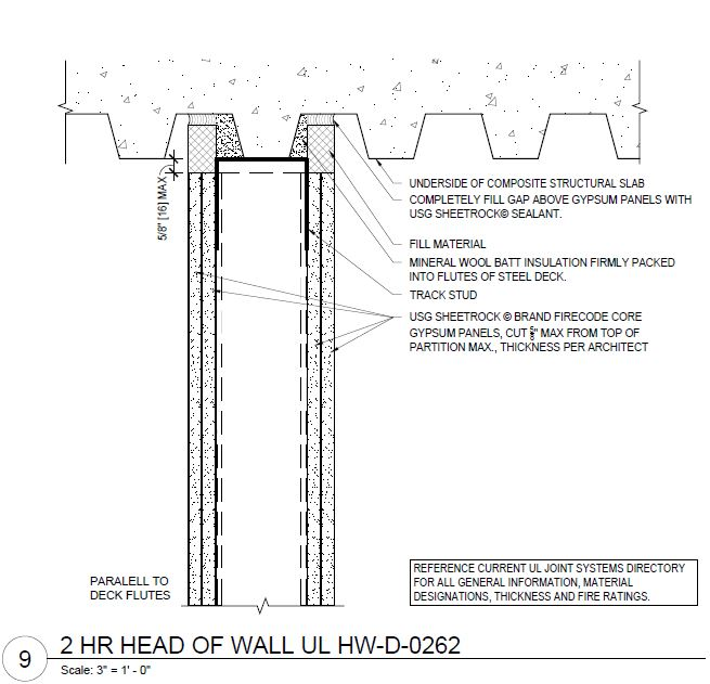Ul detail penetrate 2-hour wall detail