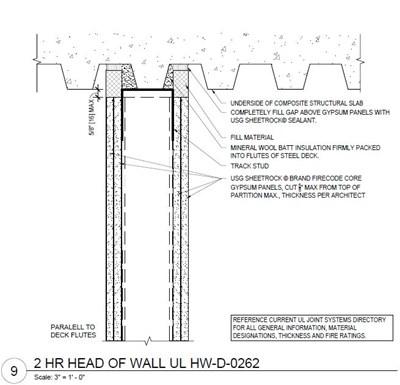 Usg Design Studio Spandrel Wall Download Details