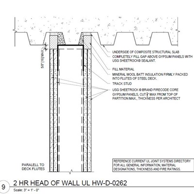 USG Fire Resistant Assemblies Head of Wall Details