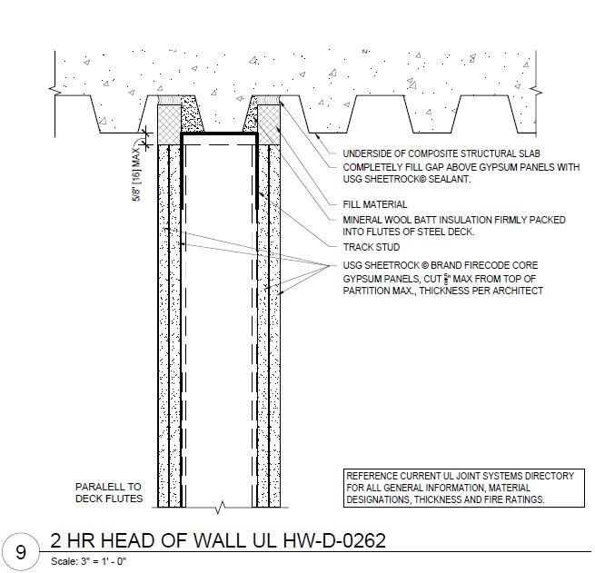 USG Fire Resistant Assemblies Head Of Wall Details