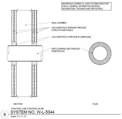 Usg Design Studio Fire Rated Assembly Download Details