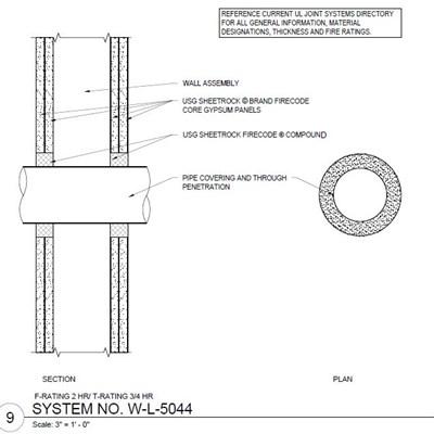 USG Fire Resistant Assemblies Wall Penetration Details